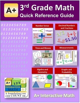 """""""A+ Math"""" 3rd Grade Math Quick Reference Guide"""