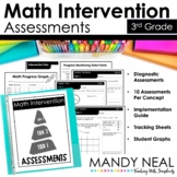 3rd Grade Math RTI Assessments