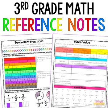 3rd Grade Math Reference Notes for Interactive Notebooks and Math Journals