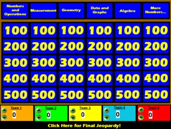 3rd Grade Math Review Jeopardy Flipchart Game (Common Core Standards)