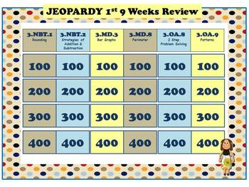 3rd Grade Math Review- Jeopardy Game (1st 9 Weeks)