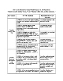 3rd Grade Math SC-CCR Student Friendly Objectives
