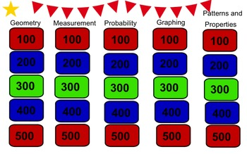 3rd Grade Math SOL Carnival Review Game