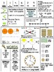 3rd Grade Math SOL Study Sheet