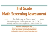 3rd Grade Math Screening Assessment for Fluency Proficiency