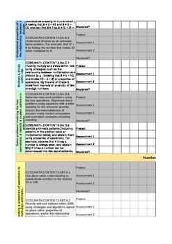 3rd Grade Math Standards Data Sheet