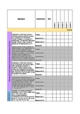 3rd Grade Math Standards Data Sheet