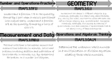 3rd Grade Math Standards posters - Common Core