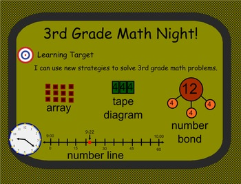 3rd Grade Math Strategies: Tape Diagrams, Arrays, Number Bonds and Number Lines