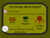 3rd Grade Math Strategies: Tape Diagrams, Arrays, Number B