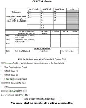 3rd Grade Math TEKS-Ten Marks, IXL, Motivation Math Tracke