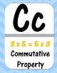 3rd Grade Math Theme Alphabet