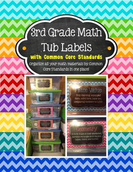 3rd Grade Math Tub Labels (with Common Core Standards) - C