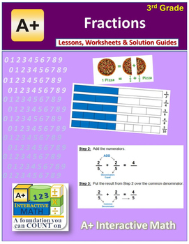 "3rd Grade Math Unit 7 ""Fractions"" - Lessons, Worksheets, S"
