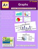 "3rd Grade Math Unit 8 ""Graphs"" - Lessons, Worksheets, Solution Manuals"