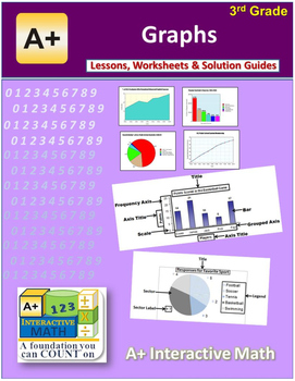 "3rd Grade Math Unit 8 ""Graphs"" - Lessons, Worksheets, Solution Manuals"