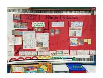3rd Grade Math Unit: Numeracy & Place Value TEKS Instruction & Intervention