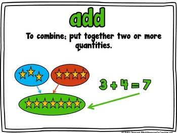 3rd Grade Math Vocabulary Aligned to CCS