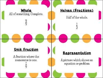 3rd Grade Math Vocabulary Cards