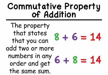 3rd Grade Math Vocabulary Cards: Addition and Subtraction within 1,000