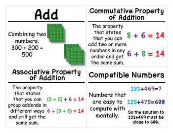 3rd Grade Math Vocabulary Cards: All Year Bundle