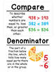 3rd Grade Math Vocabulary Cards: Compare Fractions (Large)
