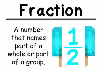3rd Grade Math Vocabulary Cards: Understand Fractions (Large)