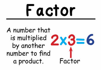 3rd Grade Math Vocabulary Cards: Use Multiplication Facts