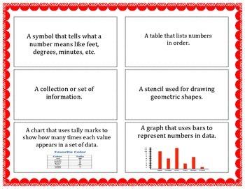 3rd Grade Math Vocabulary Cards-Word Wall