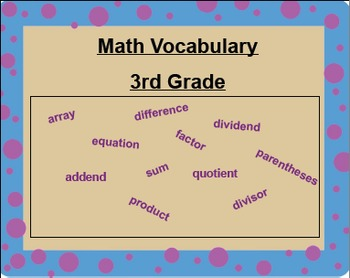 3rd Grade Math Vocabulary, Engage New York 3rd Grade Module 1