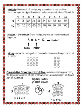 3rd Grade Math Vocabulary Module 3
