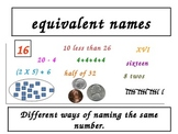 3rd Grade Math Vocabulary Printables
