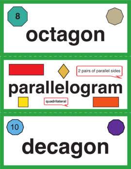 3rd Grade Math Vocabulary Resources
