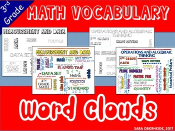 3rd Grade Math Vocabulary - Word Cloud Posters