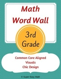 3rd Grade Math Word Wall (Common Core Aligned)