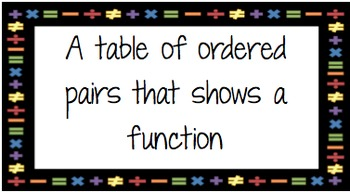 3rd Grade Math Word Wall Vocab Terms and Definitions 175 ...