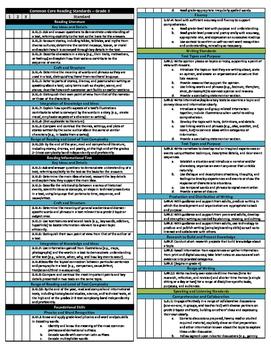 3rd Grade Math and Reading Common Core Checklist -- Quarters Bundle