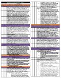 3rd Grade Math and Reading Common Core Checklist -- Trimes