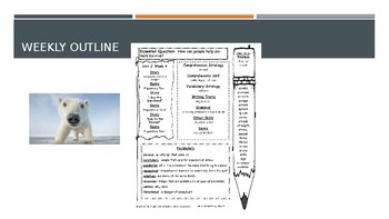3rd Grade McGraw Hill Unit 2 week 4 Powerpoint for Reading Wonders