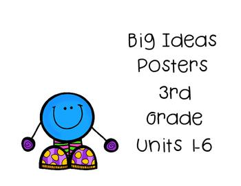 3rd Grade McGraw Hill Wonders Big Ideas Posters