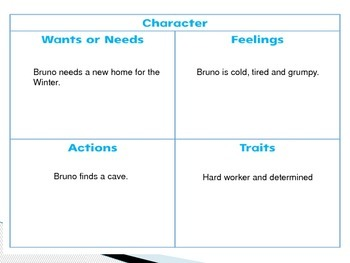 3rd Grade Mcgraw Hill Reading Wonders powerpoint slides for Unit 1 Week 1 Day 2