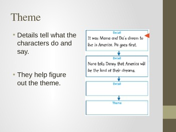 3rd Grade Mcgraw Hill Reading Wonders powerpoint slides for Unit 2 Week 2 Day 2