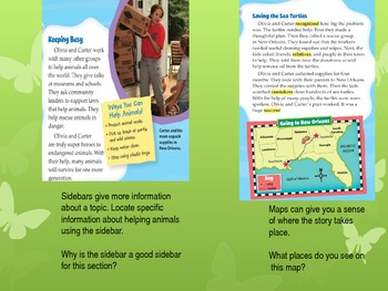 3rd Grade Mcgraw Hill Reading Wonders powerpoint slides for Unit 2 Week 4 Day 2