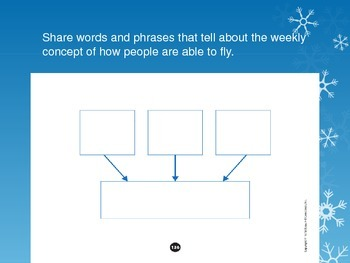 3rd Grade Mcgraw Hill Reading Wonders powerpoint slides for Unit 4 Week 4 Day 1