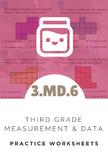 3rd Grade Measurement & Data Worksheet (3.MD.6)
