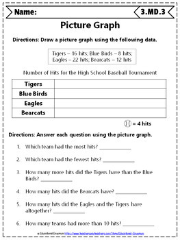 3rd Grade Measurement & Data Worksheets: 3rd Grade Math Worksheets, Measurement