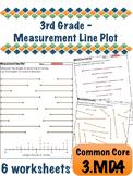 3rd Grade Measurement Line Plot - 3.MD.4