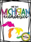 3rd Grade Michigan Economics Social Studies Distance Learn