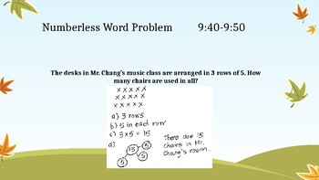 3rd Grade Math Module 1 Multiplication Slides *EngageNY Aligned*