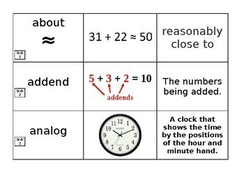 3rd Grade Module 2 Vocabulary - Editable - SBAC